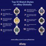 10 עיצובי שעוני היוקרה המובילים באיביי בשנת 2019. מקור- WatchPro.