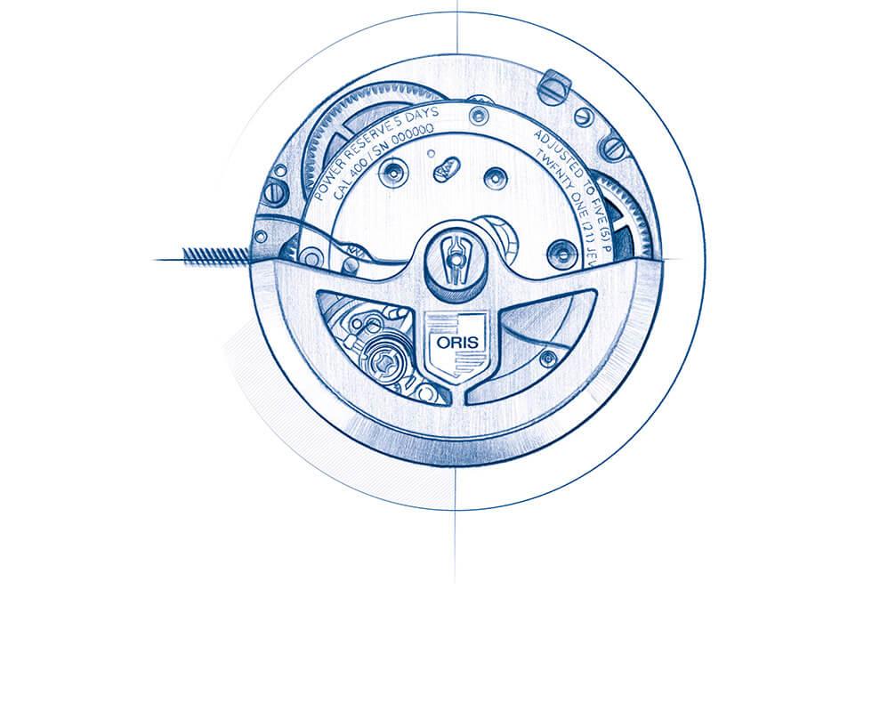 אוריס קליבר 400 - משרטוט למציאות. מקור - אוריס.