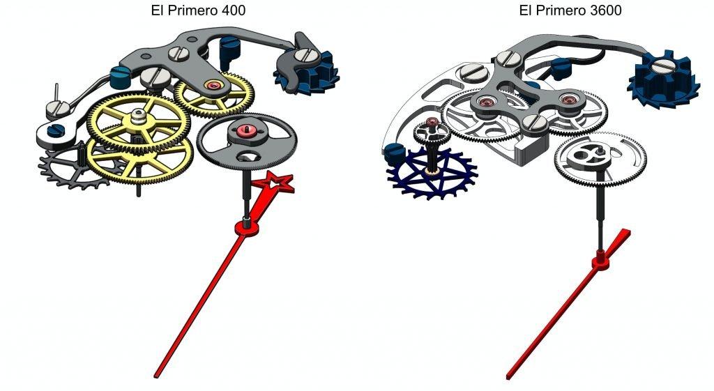 ההבדלים בין קליבר אל פרימרו 3600 לקליבר אל פרימרו 400. מקור - Hodinkee.