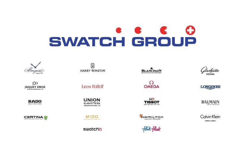 סיכום פיננסי ל-2020 לתעשיית השעונים - קבוצת סווטש. מקור - TIME AND WATCHES.
