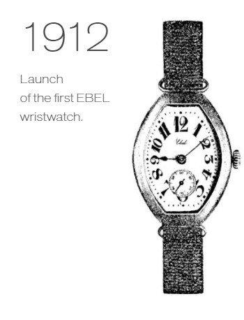 השעון הראשון של החברה. מקור - ברושור החברה.